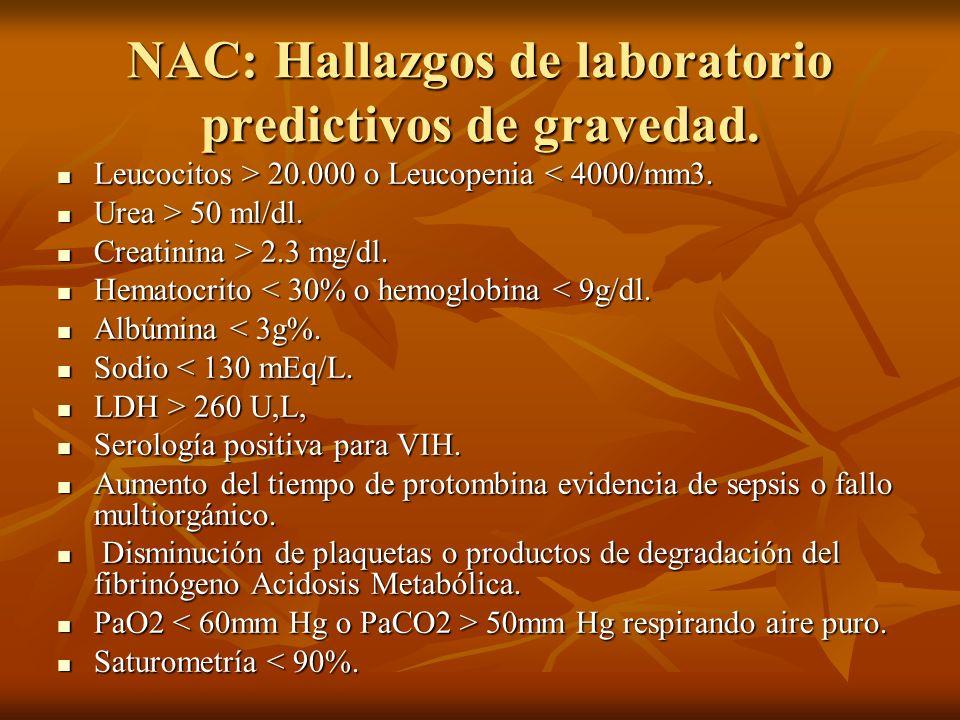 NAC: Hallazgos de laboratorio predictivos de gravedad. Leucocitos > 20.000 o Leucopenia 20.000 o Leucopenia < 4000/mm3. Urea > 50 ml/dl. Urea > 50 ml/
