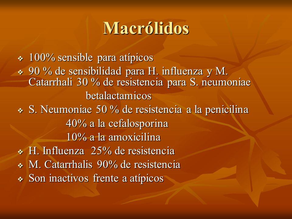 Macrólidos 100% sensible para atípicos 100% sensible para atípicos 90 % de sensibilidad para H. influenza y M. Catarrhali 30 % de resistencia para S.