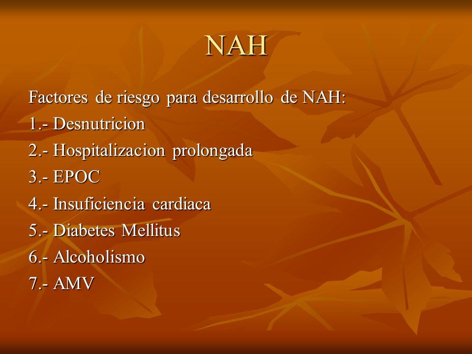 NAH Factores de riesgo para desarrollo de NAH: 1.- Desnutricion 2.- Hospitalizacion prolongada 3.- EPOC 4.- Insuficiencia cardiaca 5.- Diabetes Mellitus 6.- Alcoholismo 7.- AMV