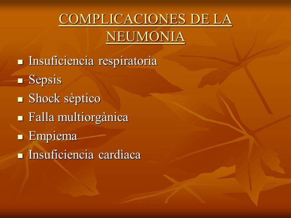 COMPLICACIONES DE LA NEUMONIA Insuficiencia respiratoria Insuficiencia respiratoria Sepsis Sepsis Shock sèptico Shock sèptico Falla multiorgànica Falla multiorgànica Empiema Empiema Insuficiencia cardìaca Insuficiencia cardìaca