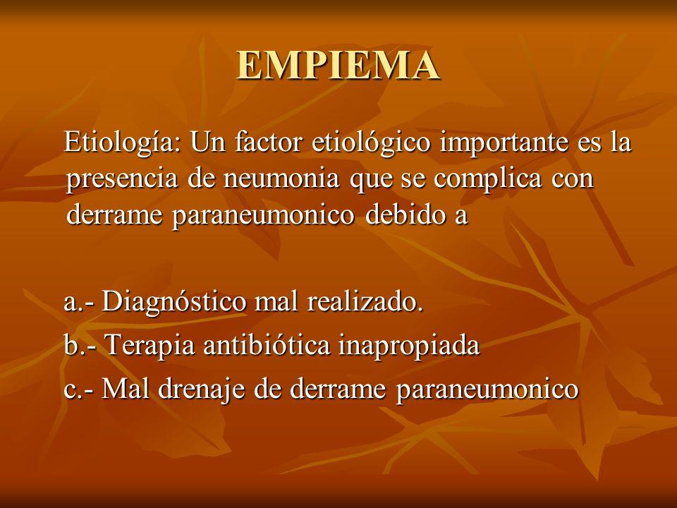 EMPIEMA Etiología: Un factor etiológico importante es la presencia de neumonia que se complica con derrame paraneumonico debido a Etiología: Un factor etiológico importante es la presencia de neumonia que se complica con derrame paraneumonico debido a a.- Diagnóstico mal realizado.