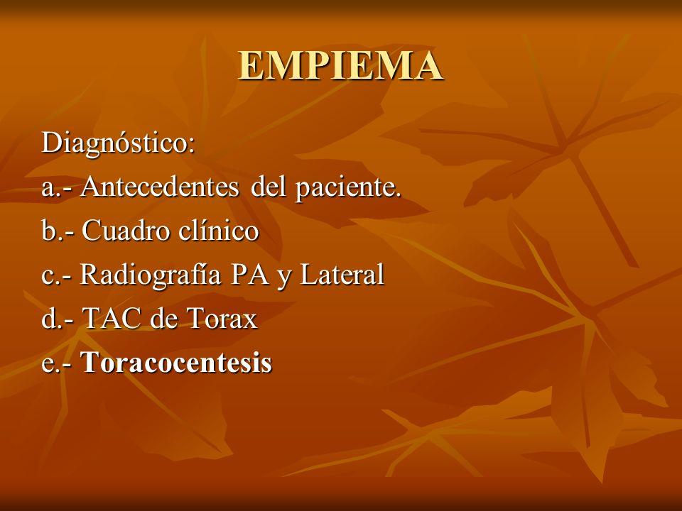 EMPIEMA Diagnóstico: a.- Antecedentes del paciente. b.- Cuadro clínico c.- Radiografía PA y Lateral d.- TAC de Torax e.- Toracocentesis