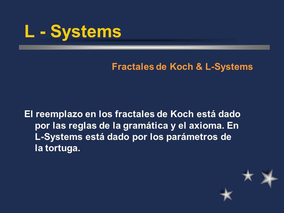 Fractales de Koch & L-Systems El reemplazo en los fractales de Koch está dado por las reglas de la gramática y el axioma. En L-Systems está dado por l