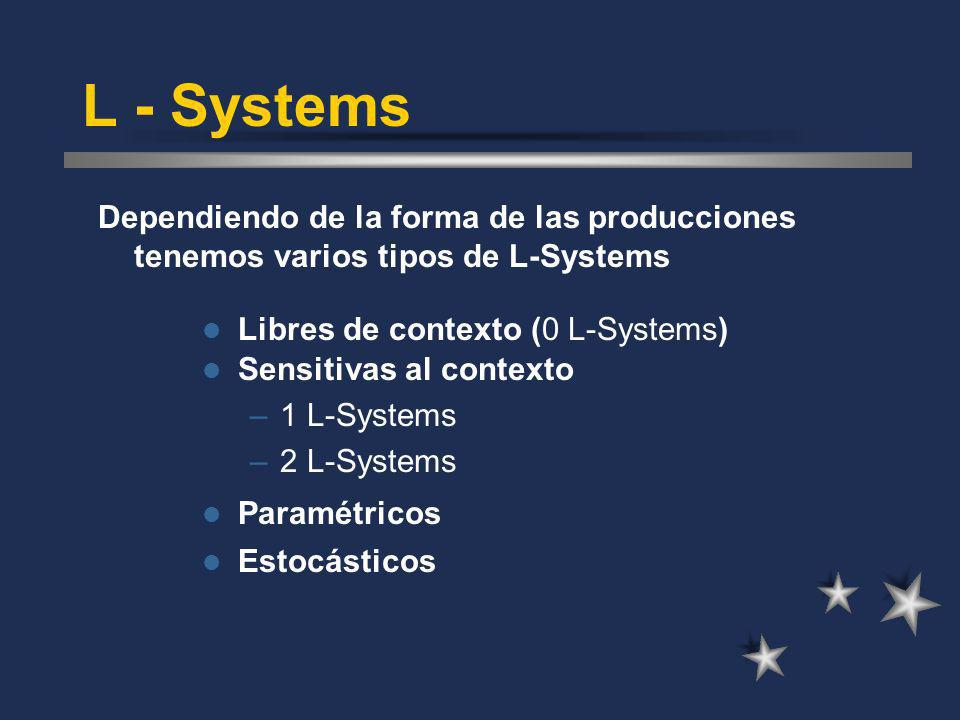 Dependiendo de la forma de las producciones tenemos varios tipos de L-Systems L - Systems Libres de contexto (0 L-Systems) Sensitivas al contexto –1 L
