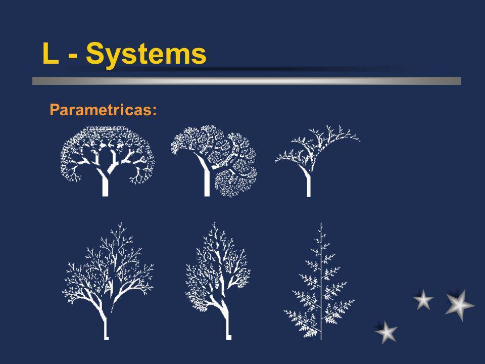 Parametricas: L - Systems