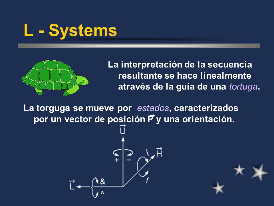 La interpretación de la secuencia resultante se hace linealmente através de la guía de una tortuga. L - Systems La torguga se mueve por estados, carac