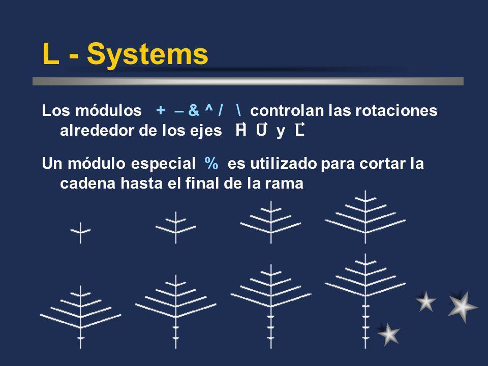 Los módulos + – & ^ / \ controlan las rotaciones alrededor de los ejes H U y L L - Systems Un módulo especial % es utilizado para cortar la cadena has