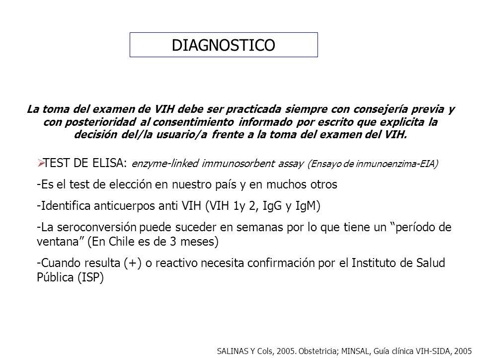 DIAGNOSTICO La toma del examen de VIH debe ser practicada siempre con consejería previa y con posterioridad al consentimiento informado por escrito qu