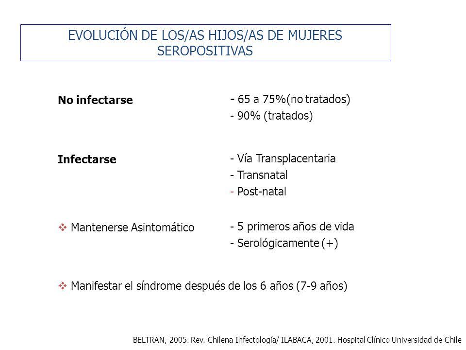 EVOLUCIÓN DE LOS/AS HIJOS/AS DE MUJERES SEROPOSITIVAS BELTRAN, 2005. Rev. Chilena Infectología/ ILABACA, 2001. Hospital Clínico Universidad de Chile N