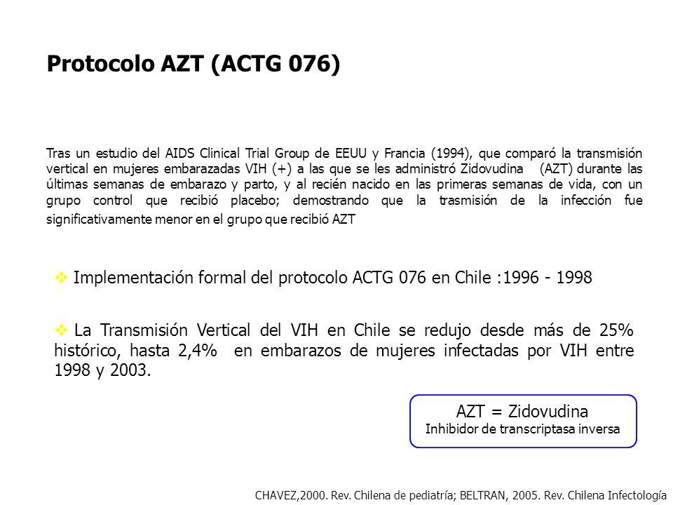 Tras un estudio del AIDS Clinical Trial Group de EEUU y Francia (1994), que comparó la transmisión vertical en mujeres embarazadas VIH (+) a las que s