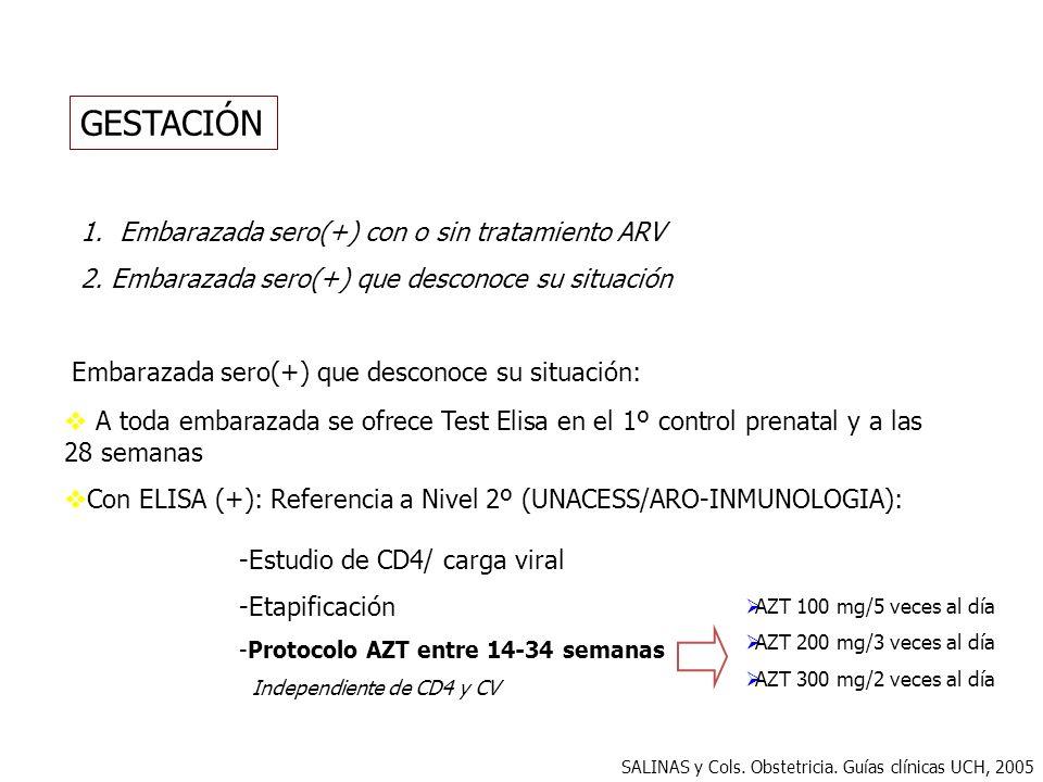 GESTACIÓN A toda embarazada se ofrece Test Elisa en el 1º control prenatal y a las 28 semanas Con ELISA (+): Referencia a Nivel 2º (UNACESS/ARO-INMUNO