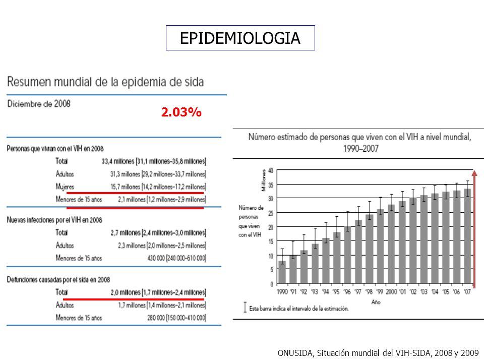 EPIDEMIOLOGIA ONUSIDA, Situación mundial del VIH-SIDA, 2008 y 2009 2.03%