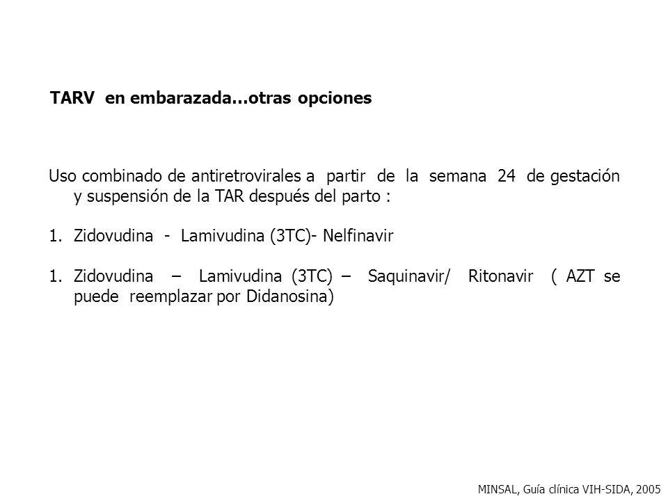 Uso combinado de antiretrovirales a partir de la semana 24 de gestación y suspensión de la TAR después del parto : 1.Zidovudina - Lamivudina (3TC)- Ne