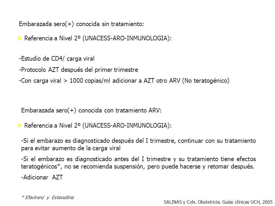 Embarazada sero(+) conocida sin tratamiento: Embarazada sero(+) conocida con tratamiento ARV: Referencia a Nivel 2º (UNACESS-ARO-INMUNOLOGIA): -Estudi