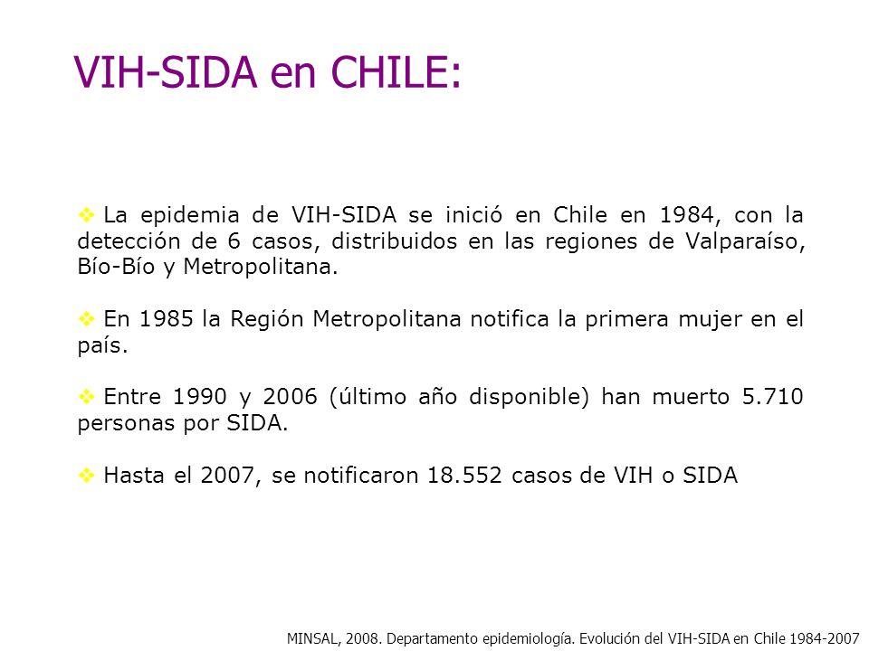 MINSAL, 2008. Departamento epidemiología. Evolución del VIH-SIDA en Chile 1984-2007 VIH-SIDA en CHILE: La epidemia de VIH-SIDA se inició en Chile en 1