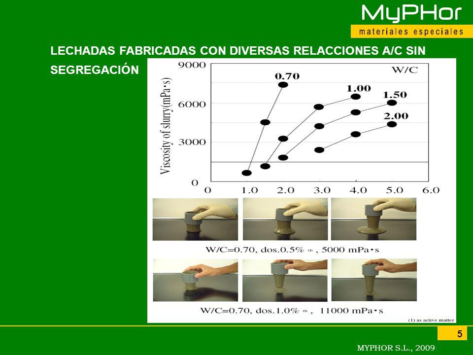 MYPHOR S.L., 2009 5 LECHADAS FABRICADAS CON DIVERSAS RELACCIONES A/C SIN SEGREGACIÓN