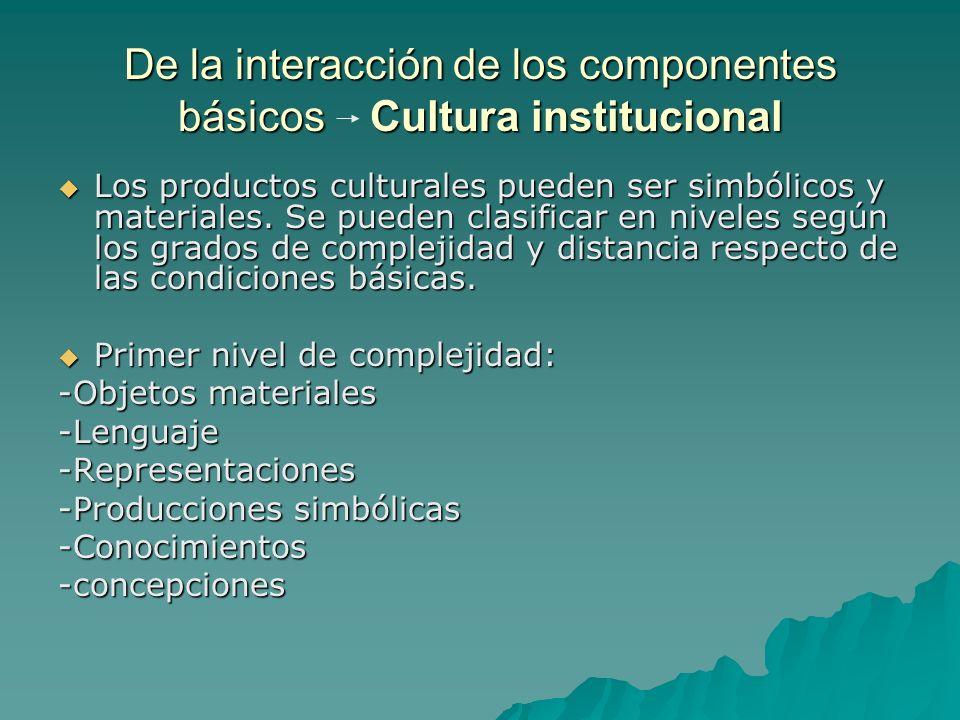 De la interacción de los componentes básicos Cultura institucional Los productos culturales pueden ser simbólicos y materiales. Se pueden clasificar e