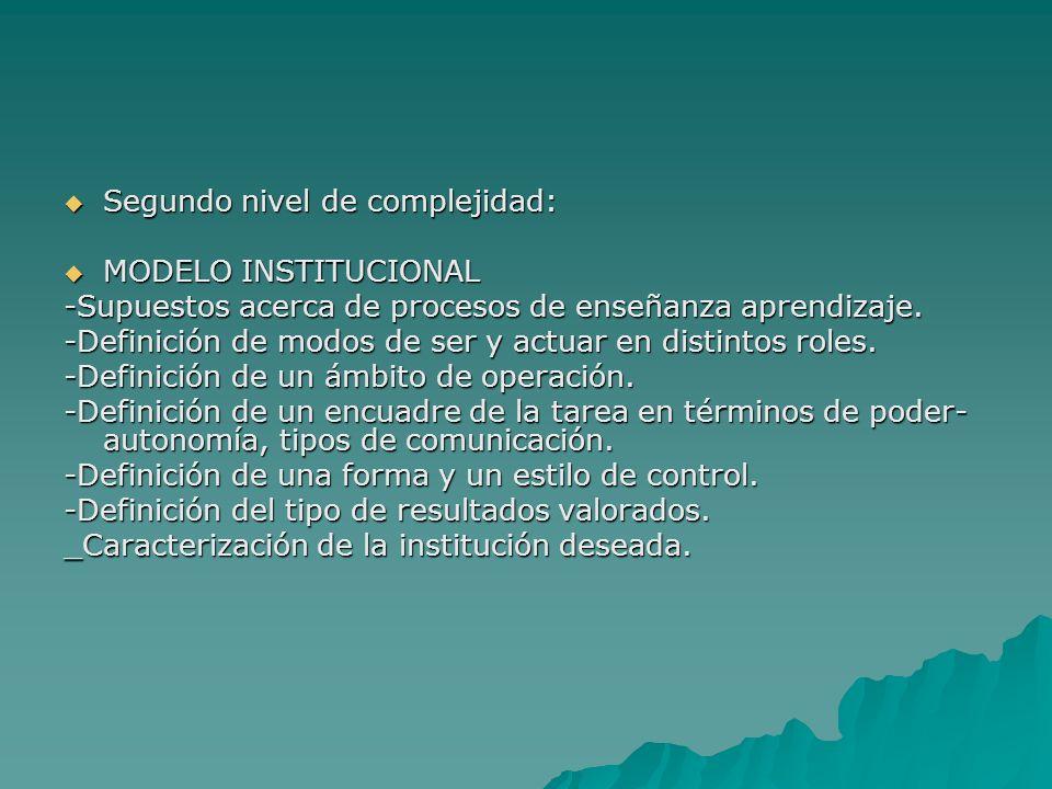 Segundo nivel de complejidad: Segundo nivel de complejidad: MODELO INSTITUCIONAL MODELO INSTITUCIONAL -Supuestos acerca de procesos de enseñanza apren