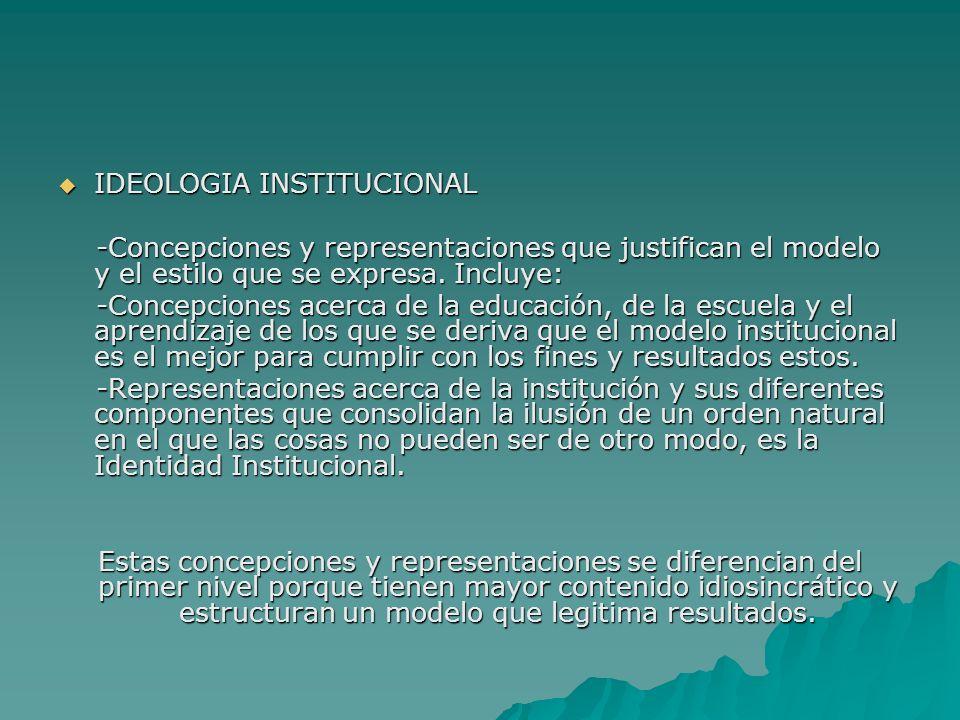 IDEOLOGIA INSTITUCIONAL IDEOLOGIA INSTITUCIONAL -Concepciones y representaciones que justifican el modelo y el estilo que se expresa. Incluye: -Concep
