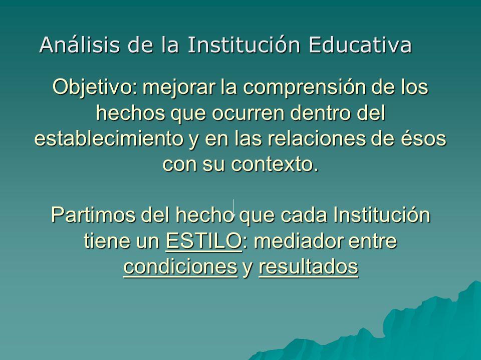 Componentes constitutivos Estilo, Condiciones, Resultados.