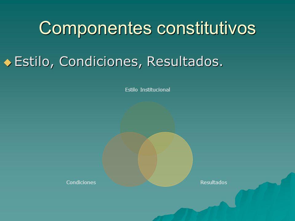 Componentes constitutivos Estilo, Condiciones, Resultados. Estilo, Condiciones, Resultados. Estilo Institucional ResultadosCondiciones