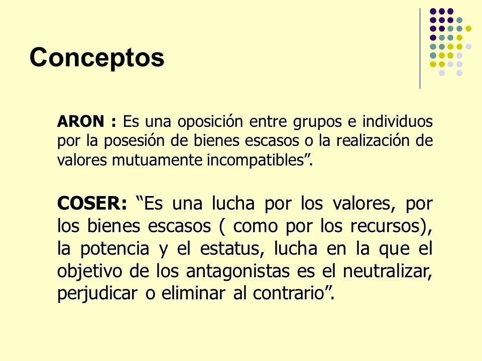Conceptos ARON : Es una oposición entre grupos e individuos por la posesión de bienes escasos o la realización de valores mutuamente incompatibles. CO