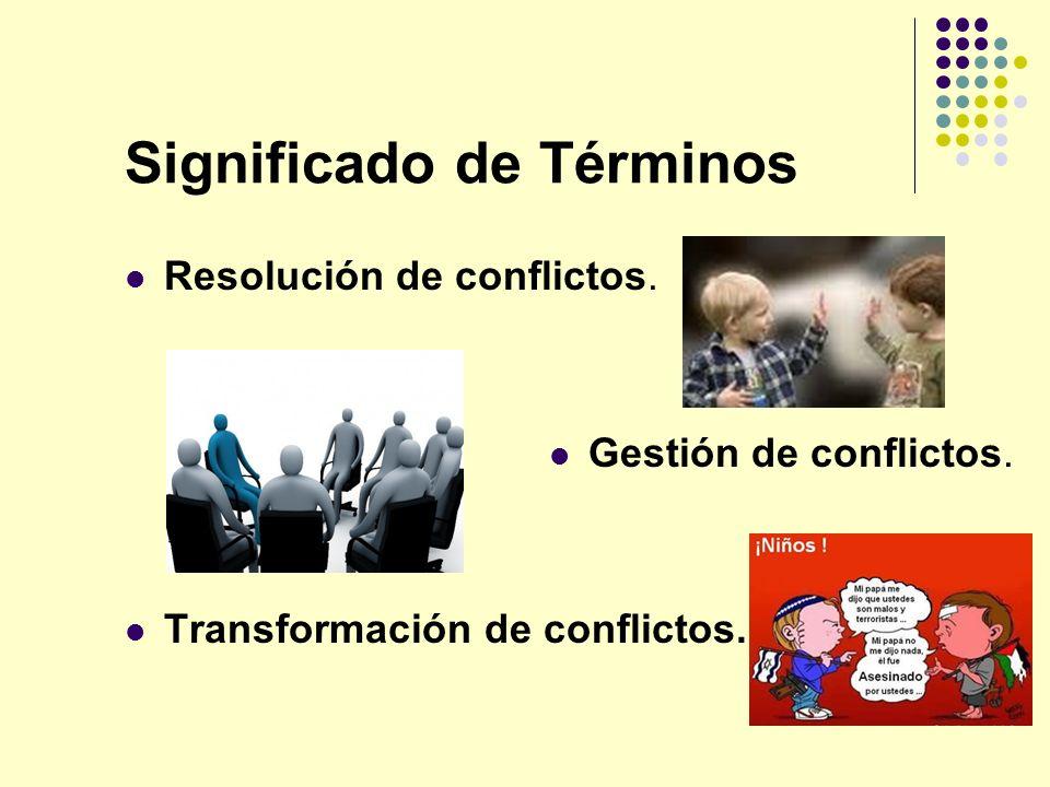 Significado de Términos Resolución de conflictos. Gestión de conflictos. Transformación de conflictos.