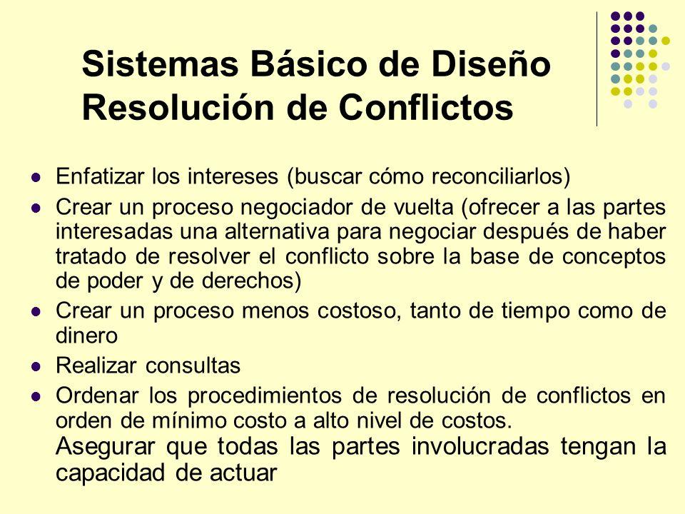 Sistemas Básico de Diseño Resolución de Conflictos Enfatizar los intereses (buscar cómo reconciliarlos) Crear un proceso negociador de vuelta (ofrecer