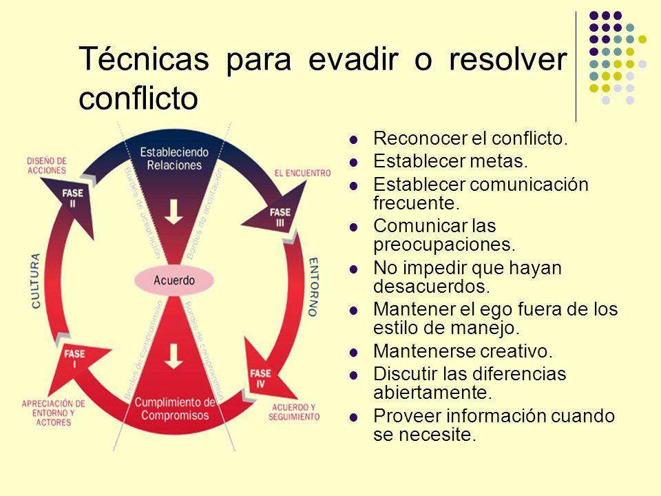 Técnicas para evadir o resolver conflicto Reconocer el conflicto. Establecer metas. Establecer comunicación frecuente. Comunicar las preocupaciones. N