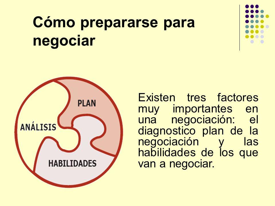 Cómo prepararse para negociar Existen tres factores muy importantes en una negociación: el diagnostico plan de la negociación y las habilidades de los