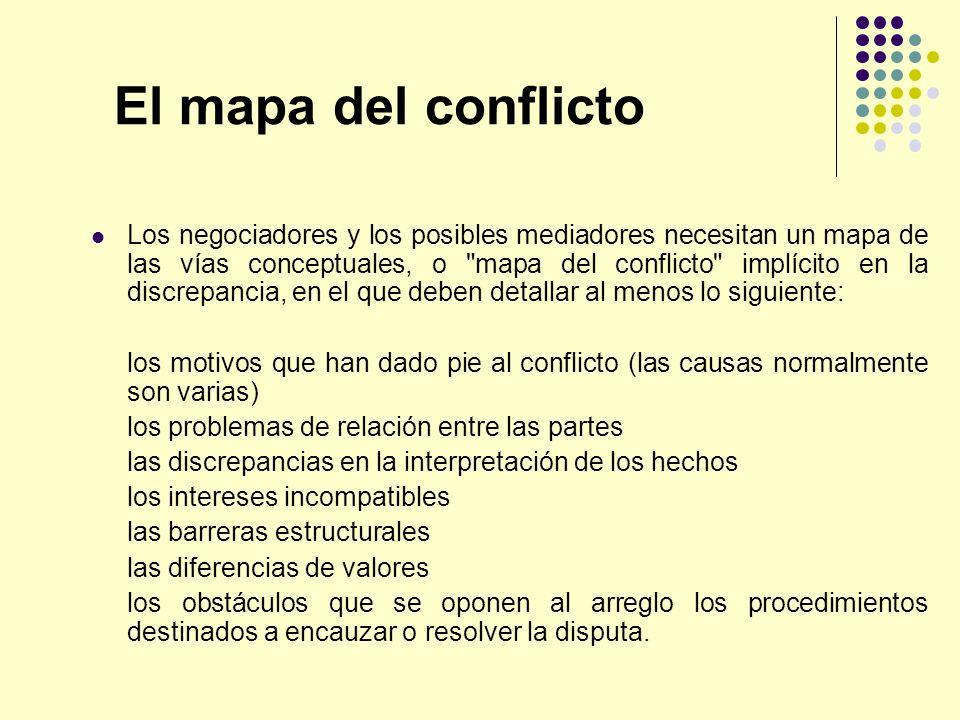 El mapa del conflicto Los negociadores y los posibles mediadores necesitan un mapa de las vías conceptuales, o