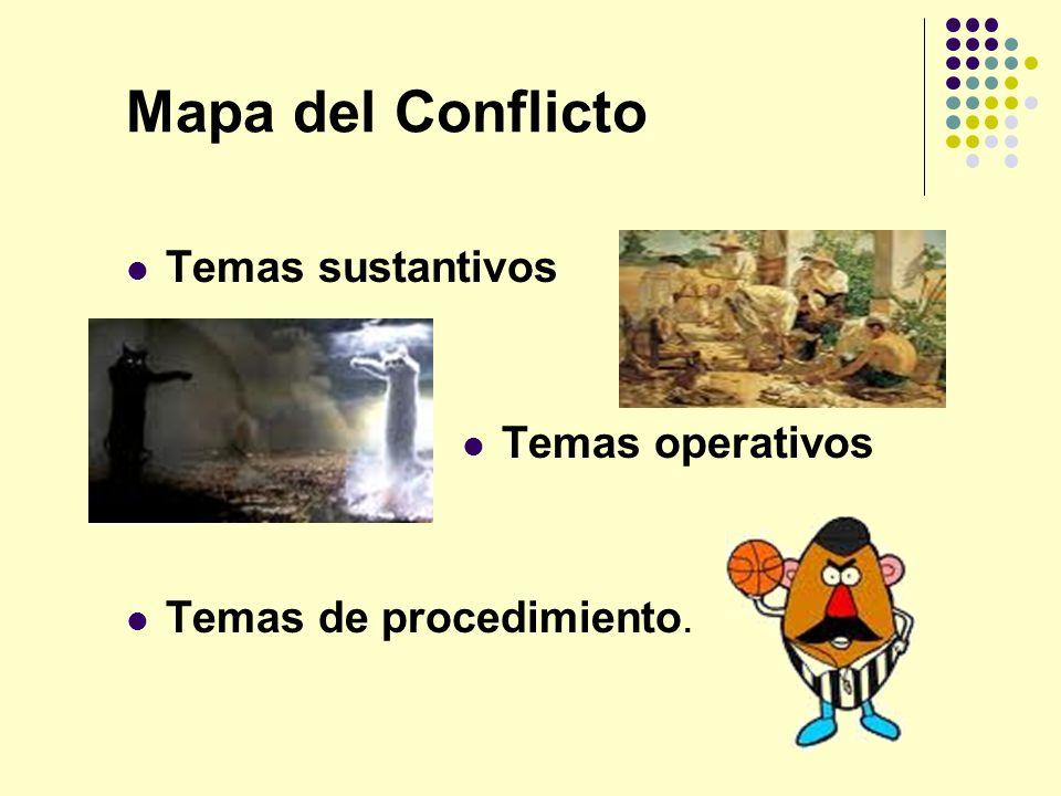 Mapa del Conflicto Temas sustantivos Temas operativos Temas de procedimiento.