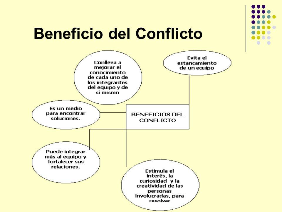 Beneficio del Conflicto