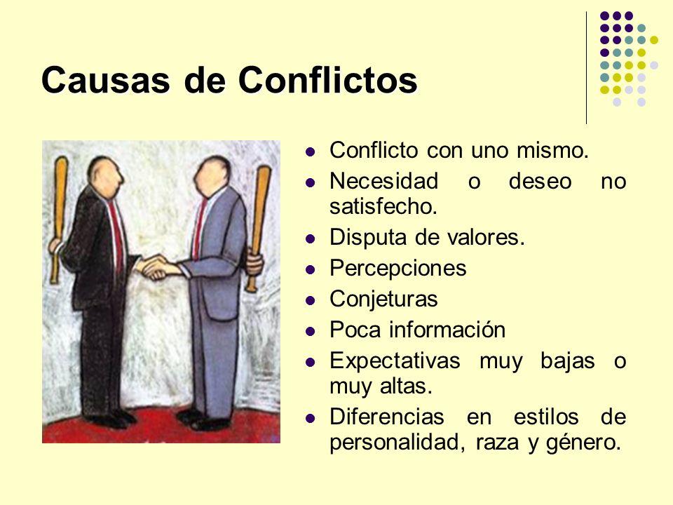 Causas de Conflictos Conflicto con uno mismo. Necesidad o deseo no satisfecho. Disputa de valores. Percepciones Conjeturas Poca información Expectativ