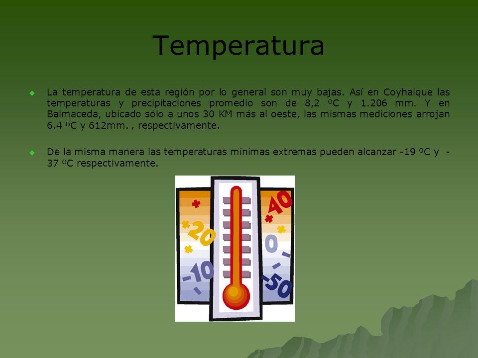 Temperatura La temperatura de esta región por lo general son muy bajas. Así en Coyhaique las temperaturas y precipitaciones promedio son de 8,2 ºC y 1