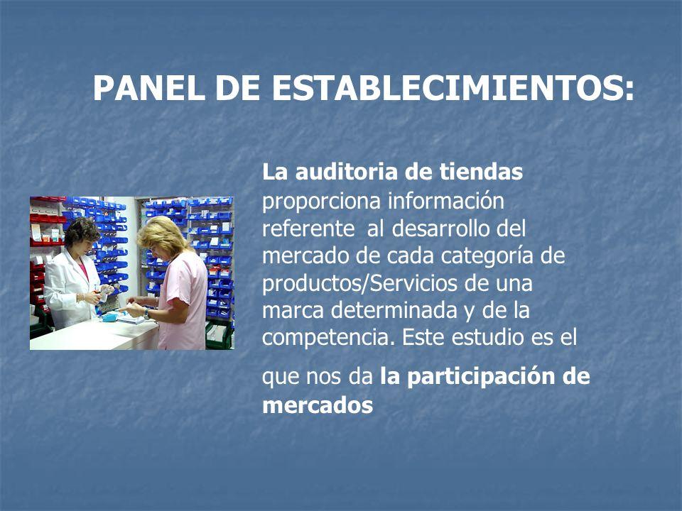 PANEL DE ESTABLECIMIENTOS: La auditoria de tiendas proporciona información referente al desarrollo del mercado de cada categoría de productos/Servicio