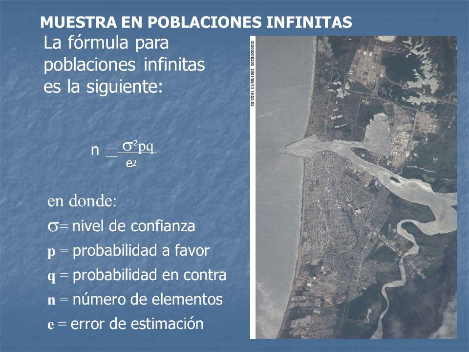 MUESTRA EN POBLACIONES INFINITAS La fórmula para poblaciones infinitas es la siguiente: ²pq en donde: = nivel de confianza p = probabilidad a favor q