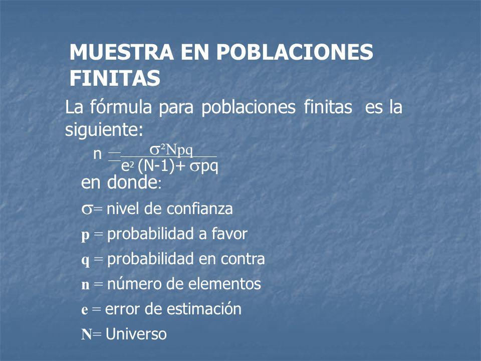 MUESTRA EN POBLACIONES FINITAS La fórmula para poblaciones finitas es la siguiente: ²Npq en donde : = nivel de confianza p = probabilidad a favor q =
