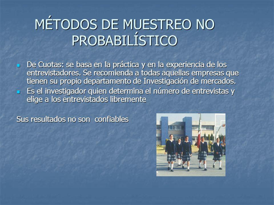 MÉTODOS DE MUESTREO NO PROBABILÍSTICO De Cuotas: se basa en la práctica y en la experiencia de los entrevistadores. Se recomienda a todas aquellas emp
