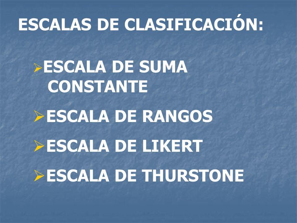 ESCALAS DE CLASIFICACIÓN: ESCALA DE SUMA CONSTANTE ESCALA DE RANGOS ESCALA DE LIKERT ESCALA DE THURSTONE