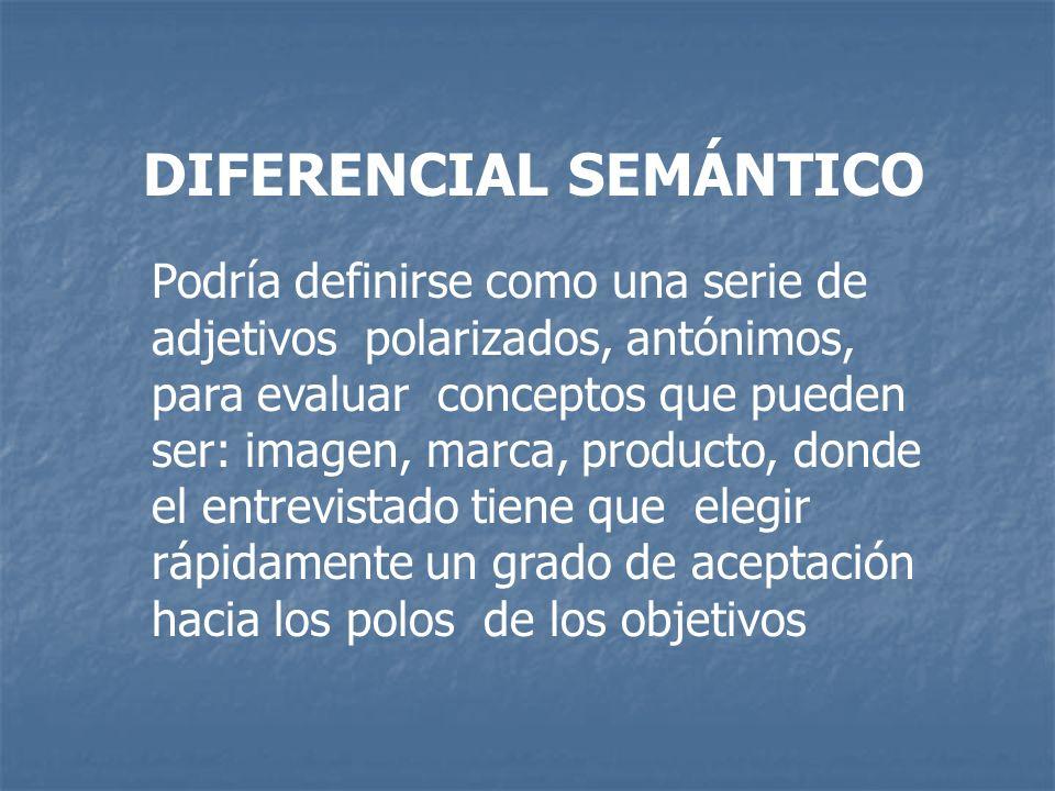 DIFERENCIAL SEMÁNTICO Podría definirse como una serie de adjetivos polarizados, antónimos, para evaluar conceptos que pueden ser: imagen, marca, produ