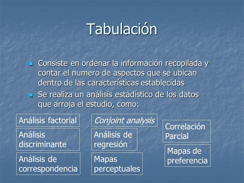 Tabulación Consiste en ordenar la información recopilada y contar el numero de aspectos que se ubican dentro de las características establecidas Consi