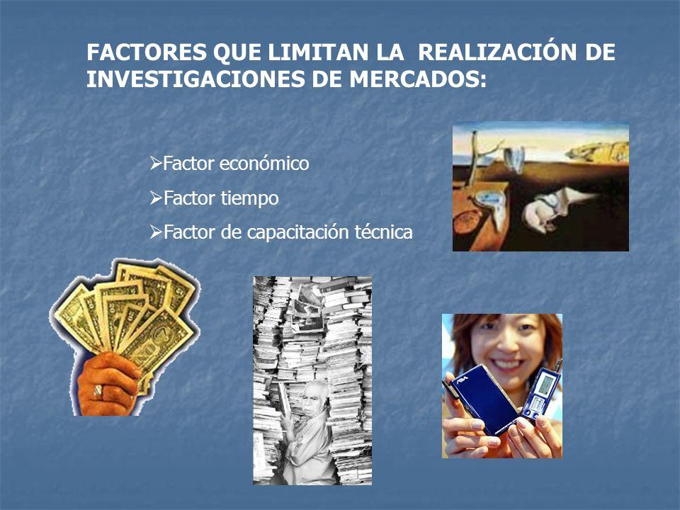 FACTORES QUE LIMITAN LA REALIZACIÓN DE INVESTIGACIONES DE MERCADOS: Factor económico Factor tiempo Factor de capacitación técnica
