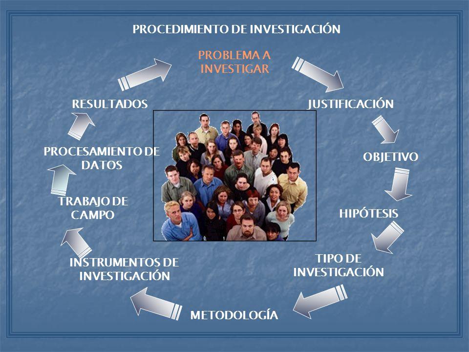PANELES DEL CONSUMIDOR Es el conjunto de hogares y/o personas, con características homogéneas que se prestan a colaborar en situaciones experimentales para la solución de problemas mercadológicos.