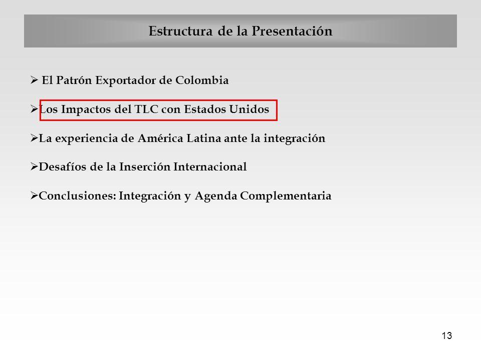 13 Estructura de la Presentación El Patrón Exportador de Colombia Los Impactos del TLC con Estados Unidos La experiencia de América Latina ante la int