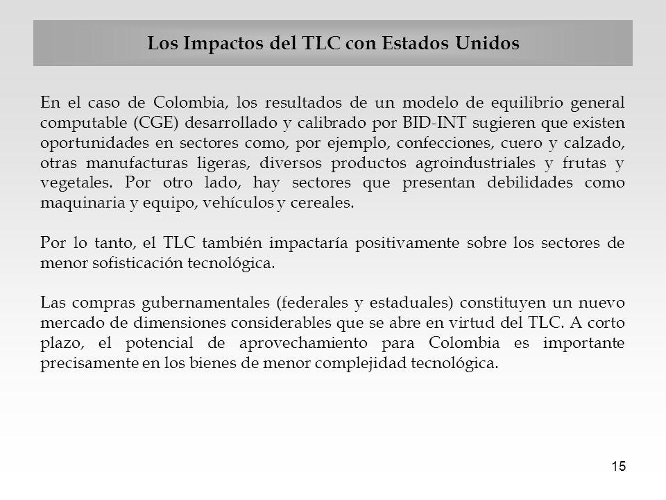 15 Los Impactos del TLC con Estados Unidos En el caso de Colombia, los resultados de un modelo de equilibrio general computable (CGE) desarrollado y c
