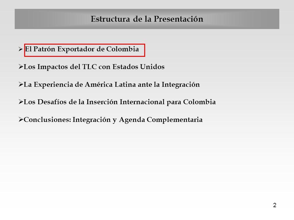 2 Estructura de la Presentación El Patrón Exportador de Colombia Los Impactos del TLC con Estados Unidos La Experiencia de América Latina ante la Inte