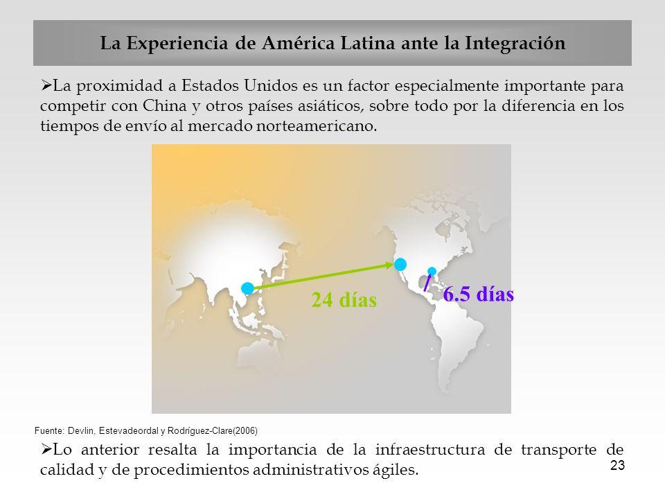 23 La proximidad a Estados Unidos es un factor especialmente importante para competir con China y otros países asiáticos, sobre todo por la diferencia