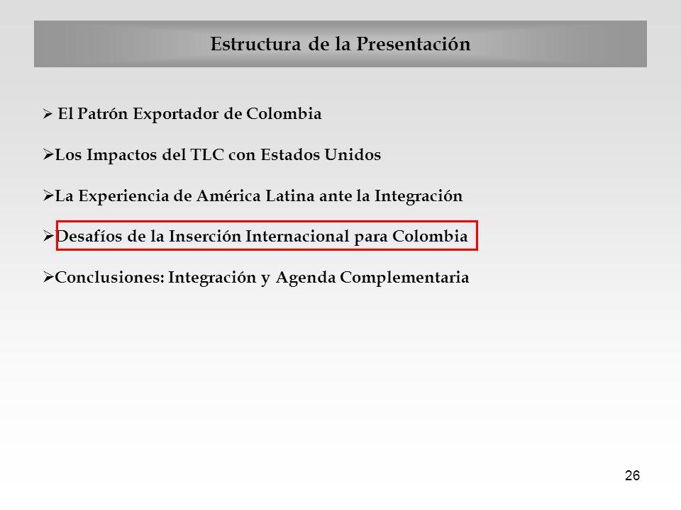 26 Estructura de la Presentación El Patrón Exportador de Colombia Los Impactos del TLC con Estados Unidos La Experiencia de América Latina ante la Int