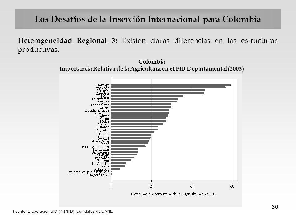 30 Los Desafíos de la Inserción Internacional para Colombia Heterogeneidad Regional 3: Existen claras diferencias en las estructuras productivas. Colo